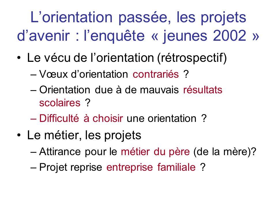 Lorientation passée, les projets davenir : lenquête « jeunes 2002 » Le vécu de lorientation (rétrospectif) –Vœux dorientation contrariés .
