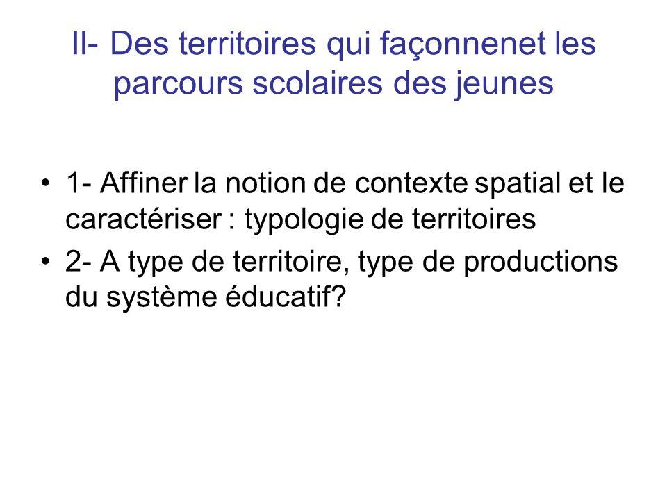 II- Des territoires qui façonnenet les parcours scolaires des jeunes 1- Affiner la notion de contexte spatial et le caractériser : typologie de territoires 2- A type de territoire, type de productions du système éducatif