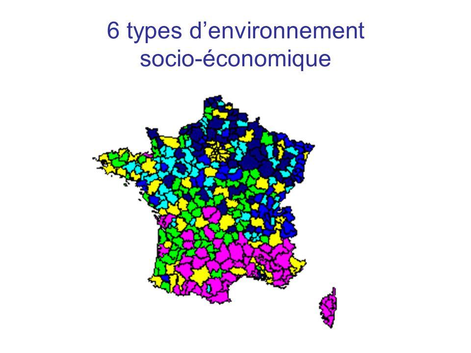 6 types denvironnement socio-économique