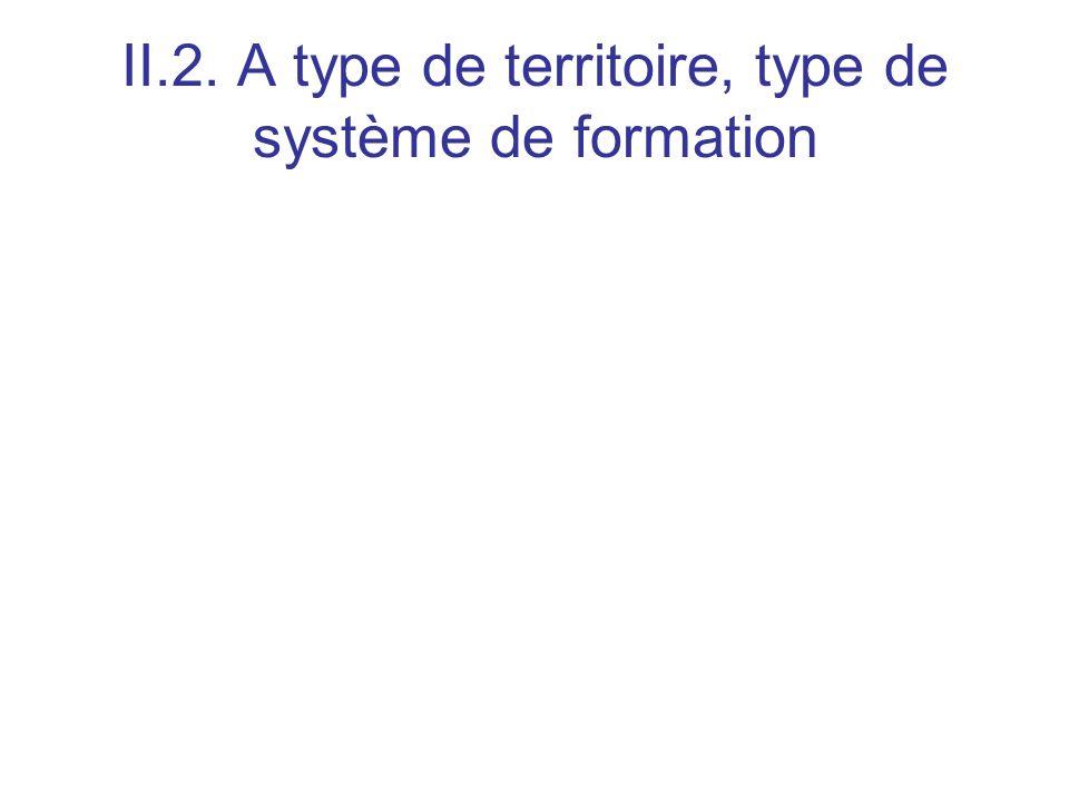 II.2. A type de territoire, type de système de formation