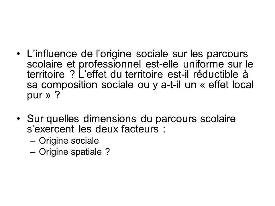 2) Apprentissage vs LP Diplôme Utile CAP-BEP ++Fille- Grande ville- Mauvaise note brevet - lorigine sociale nintervient plus
