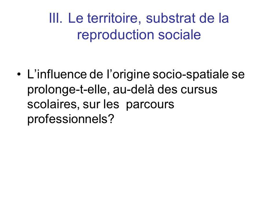 III. Le territoire, substrat de la reproduction sociale Linfluence de lorigine socio-spatiale se prolonge-t-elle, au-delà des cursus scolaires, sur le