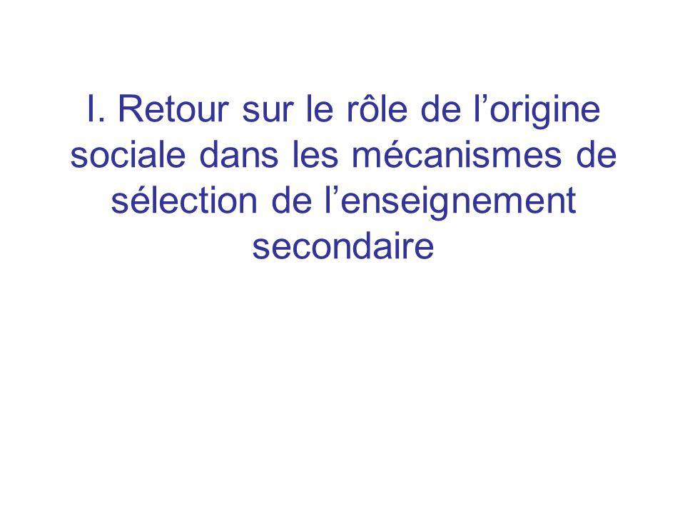 3) Attractivité Garçons Père agriculteur+++Mauvaise note- Grande ville- Rural ou bourg- Filles « Bonne » note++