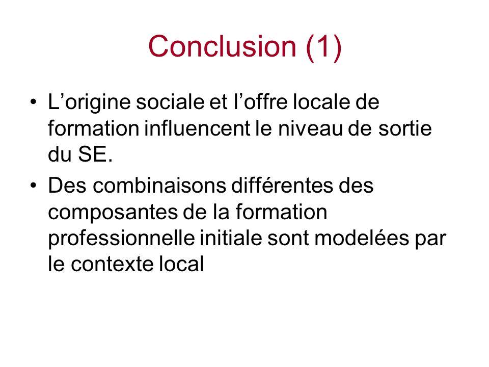 Conclusion (1) Lorigine sociale et loffre locale de formation influencent le niveau de sortie du SE.