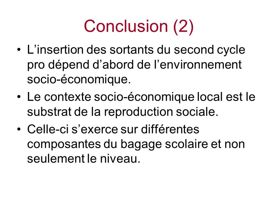 Linsertion des sortants du second cycle pro dépend dabord de lenvironnement socio-économique.