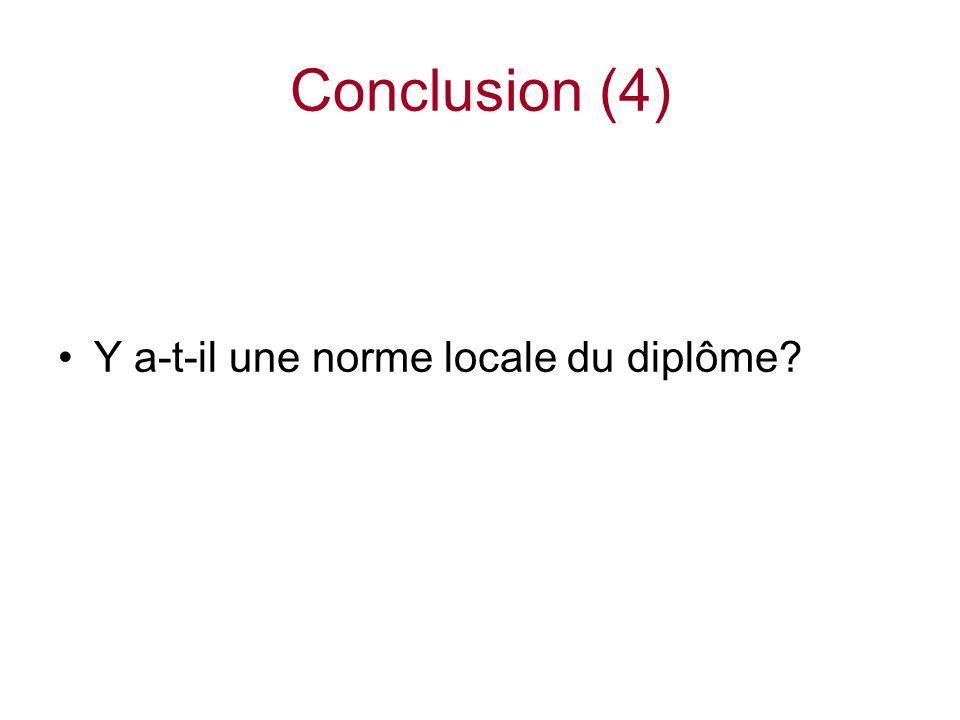 Y a-t-il une norme locale du diplôme Conclusion (4)