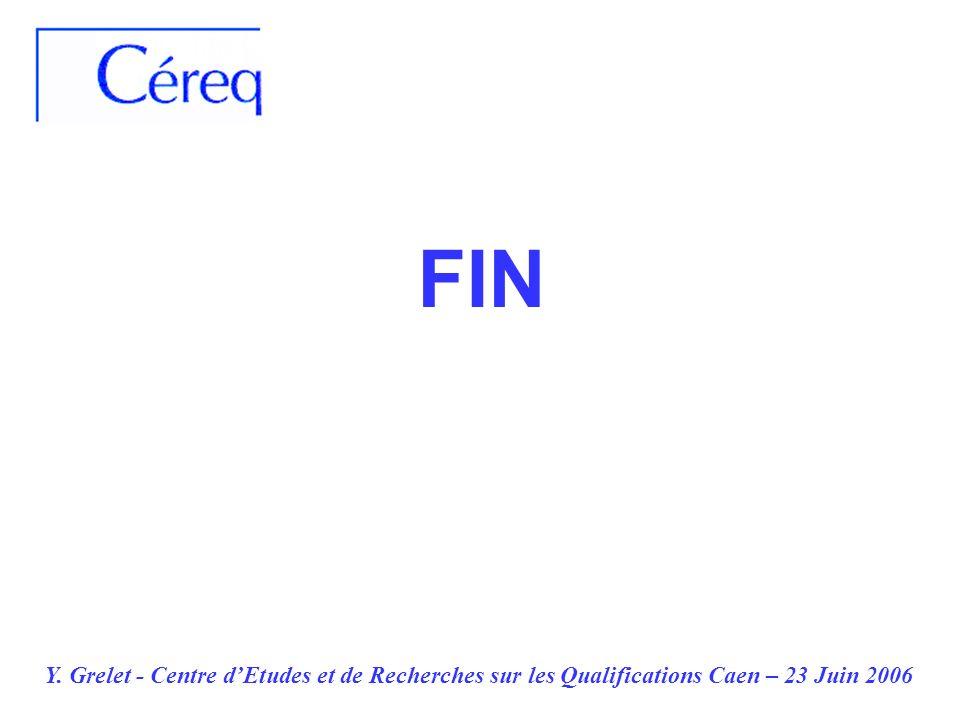 FIN Y. Grelet - Centre dEtudes et de Recherches sur les Qualifications Caen – 23 Juin 2006