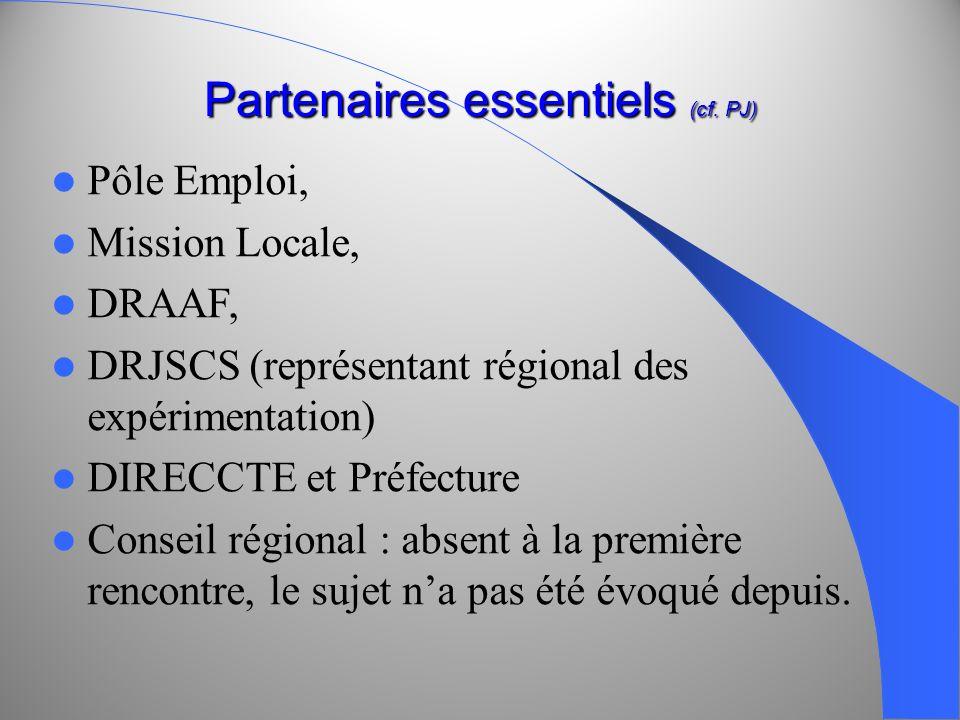 Partenaires essentiels (cf. PJ) Pôle Emploi, Mission Locale, DRAAF, DRJSCS (représentant régional des expérimentation) DIRECCTE et Préfecture Conseil
