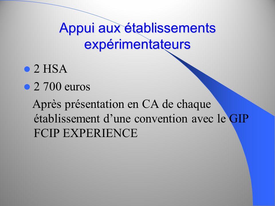 Appui aux établissements expérimentateurs 2 HSA 2 700 euros Après présentation en CA de chaque établissement dune convention avec le GIP FCIP EXPERIEN