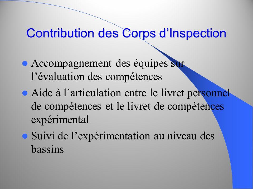Contribution des Corps dInspection Accompagnement des équipes sur lévaluation des compétences Aide à larticulation entre le livret personnel de compét