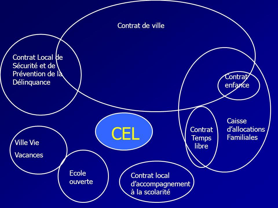 CEL Contrat de ville Contrat Local de Sécurité et de Prévention de la Délinquance Ville Vie Vacances Ecole ouverte Contrat local daccompagnement à la