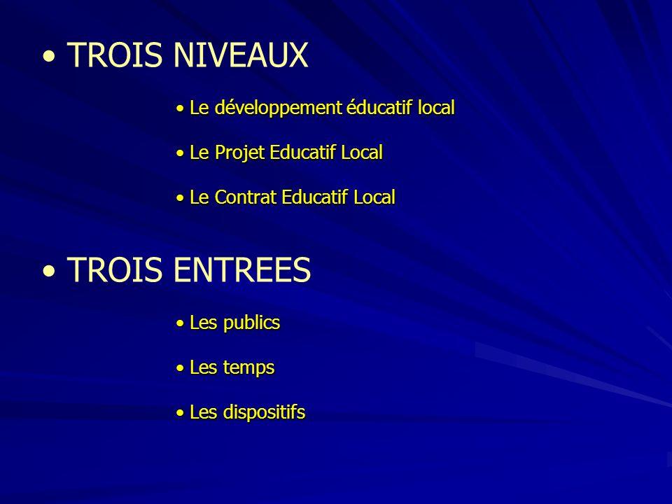 TROIS NIVEAUX Le développement éducatif local Le développement éducatif local Le Projet Educatif Local Le Projet Educatif Local Le Contrat Educatif Lo