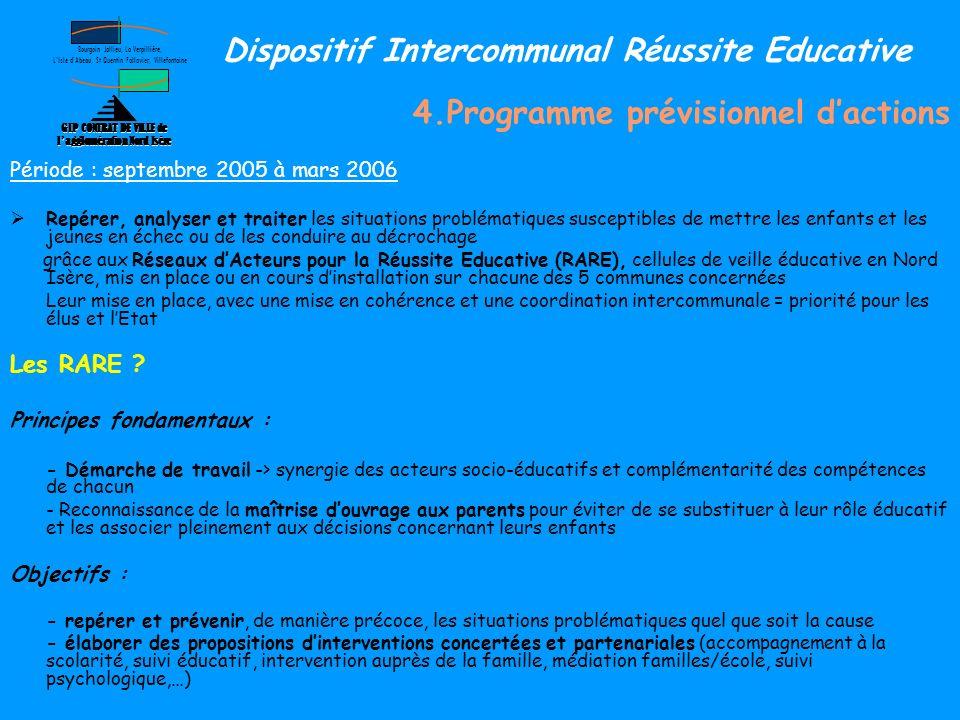 4.Programme prévisionnel dactions Période : septembre 2005 à mars 2006 Repérer, analyser et traiter les situations problématiques susceptibles de mett
