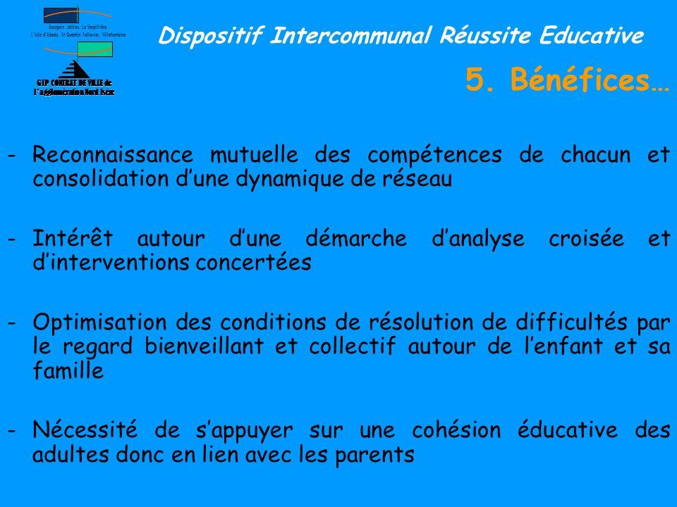 5. Bénéfices… -Reconnaissance mutuelle des compétences de chacun et consolidation dune dynamique de réseau -Intérêt autour dune démarche danalyse croi