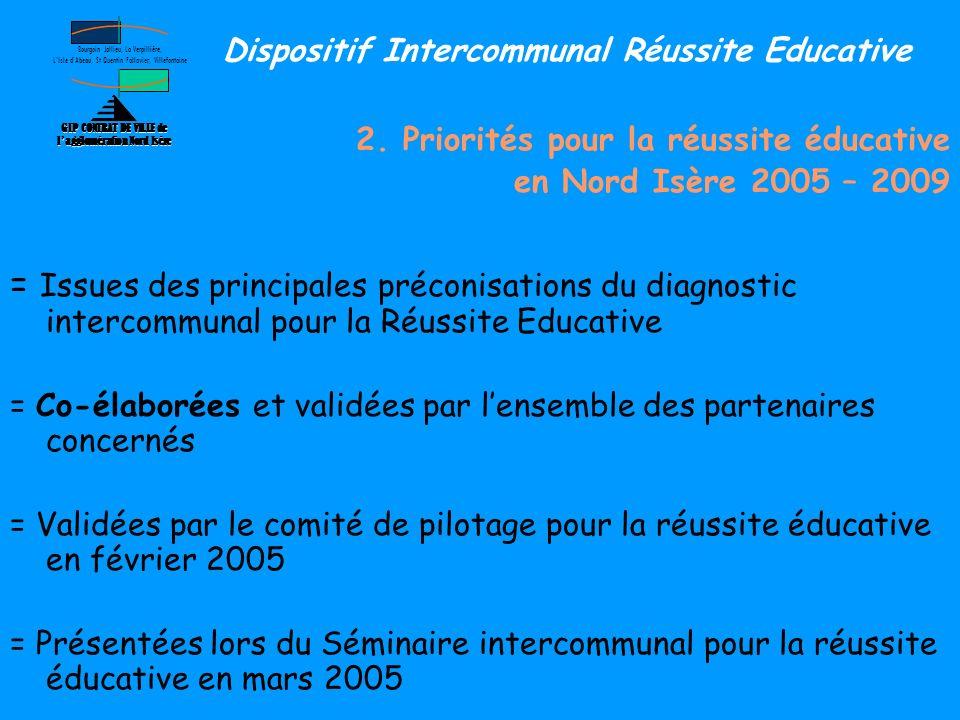 2. Priorités pour la réussite éducative en Nord Isère 2005 – 2009 = Issues des principales préconisations du diagnostic intercommunal pour la Réussite