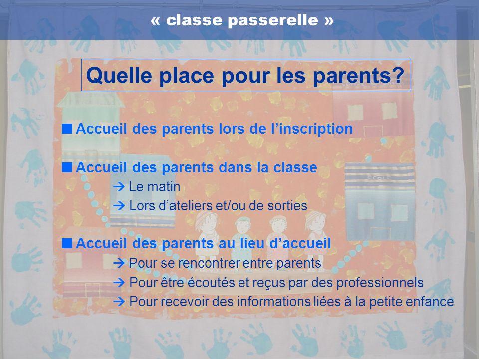Accueil des parents lors de linscription Accueil des parents dans la classe Le matin Lors dateliers et/ou de sorties Accueil des parents au lieu daccu