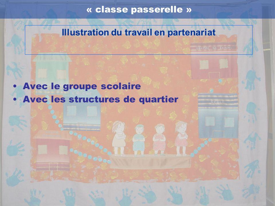 Avec le groupe scolaire Avec les structures de quartier « classe passerelle » Illustration du travail en partenariat