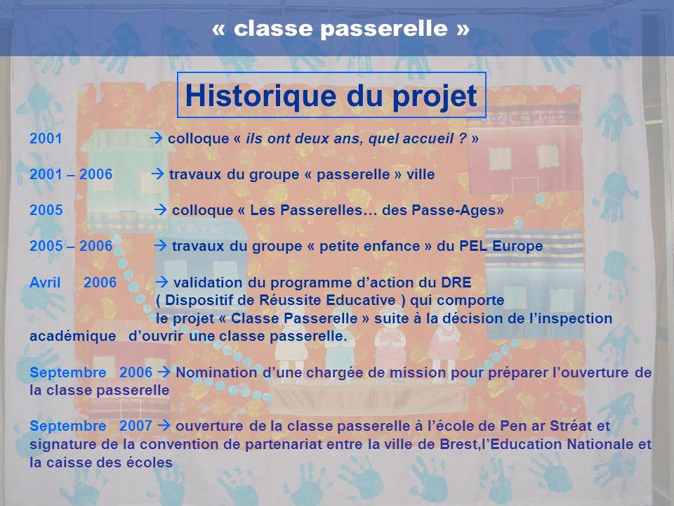 Historique du projet 2001 colloque « ils ont deux ans, quel accueil ? » 2001 – 2006 travaux du groupe « passerelle » ville 2005 colloque « Les Passere
