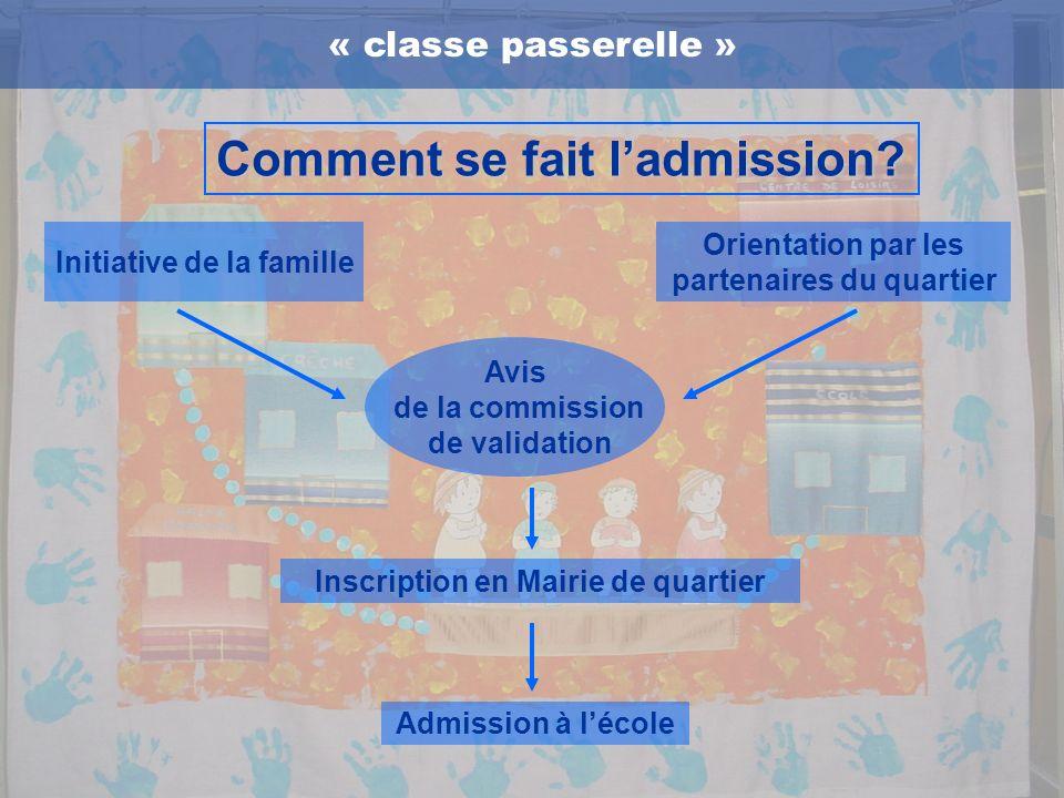 Initiative de la famille Avis de la commission de validation Inscription en Mairie de quartier Admission à lécole « classe passerelle » Comment se fai