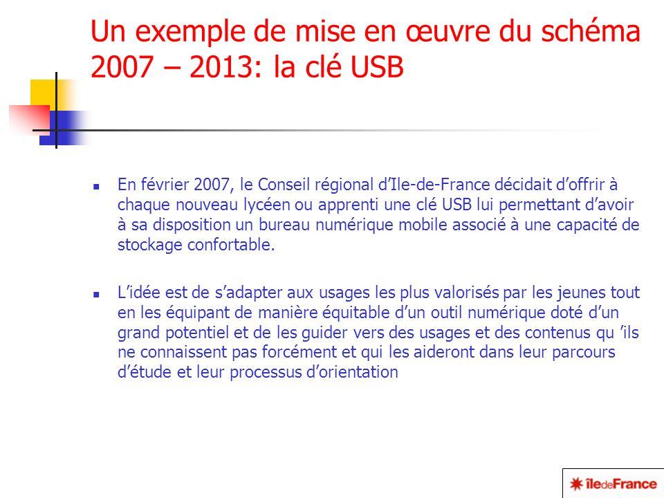 Un exemple de mise en œuvre du schéma 2007 – 2013: la clé USB En février 2007, le Conseil régional dIle-de-France décidait doffrir à chaque nouveau lycéen ou apprenti une clé USB lui permettant davoir à sa disposition un bureau numérique mobile associé à une capacité de stockage confortable.