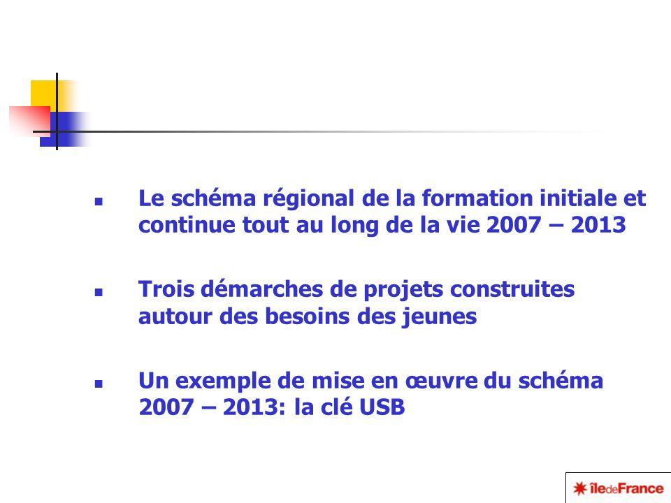 Le schéma régional de la formation initiale et continue tout au long de la vie 2007 – 2013 Trois démarches de projets construites autour des besoins des jeunes Un exemple de mise en œuvre du schéma 2007 – 2013: la clé USB
