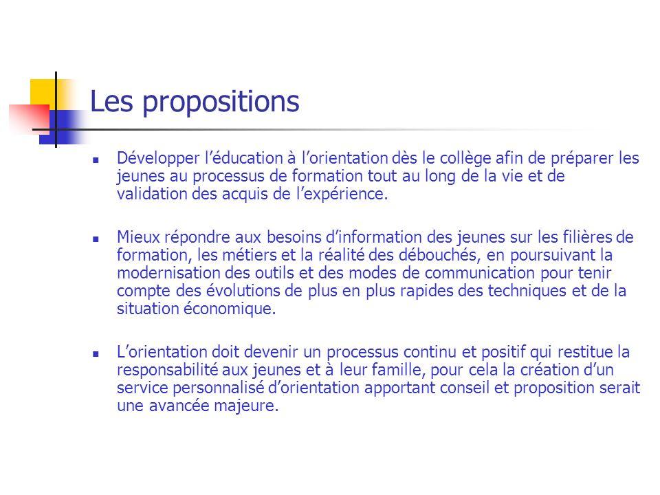 Les propositions Développer léducation à lorientation dès le collège afin de préparer les jeunes au processus de formation tout au long de la vie et de validation des acquis de lexpérience.