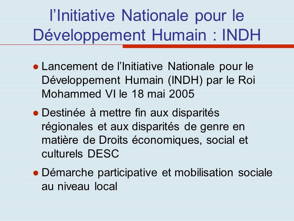 lInitiative Nationale pour le Développement Humain : INDH Lancement de lInitiative Nationale pour le Développement Humain (INDH) par le Roi Mohammed V