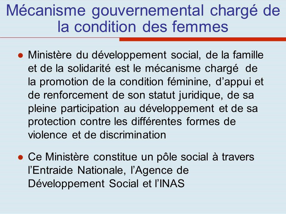 Mécanisme gouvernemental chargé de la condition des femmes Ministère du développement social, de la famille et de la solidarité est le mécanisme charg