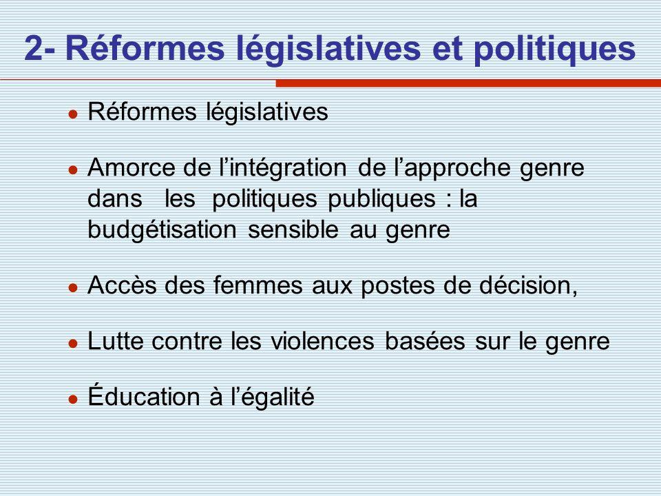 2- Réformes législatives et politiques Réformes législatives Amorce de lintégration de lapproche genre dans les politiques publiques : la budgétisatio