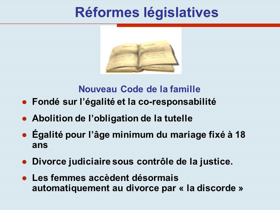 Réformes législatives Nouveau Code de la famille Fondé sur légalité et la co-responsabilité Abolition de lobligation de la tutelle Égalité pour lâge m