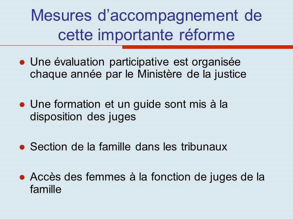 Mesures daccompagnement de cette importante réforme Une évaluation participative est organisée chaque année par le Ministère de la justice Une formati