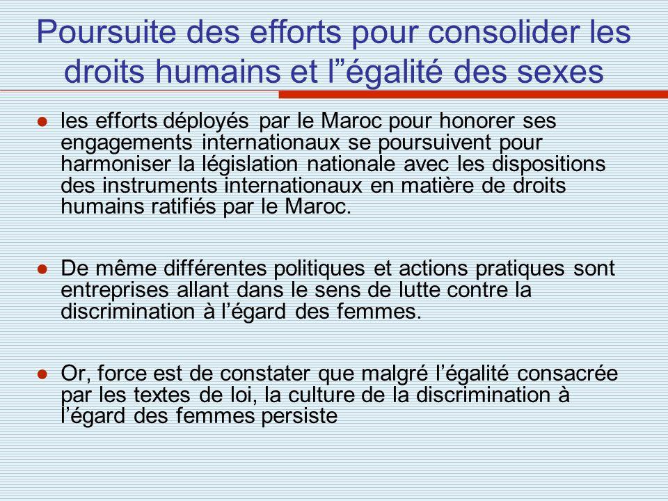 Poursuite des efforts pour consolider les droits humains et légalité des sexes les efforts déployés par le Maroc pour honorer ses engagements internat