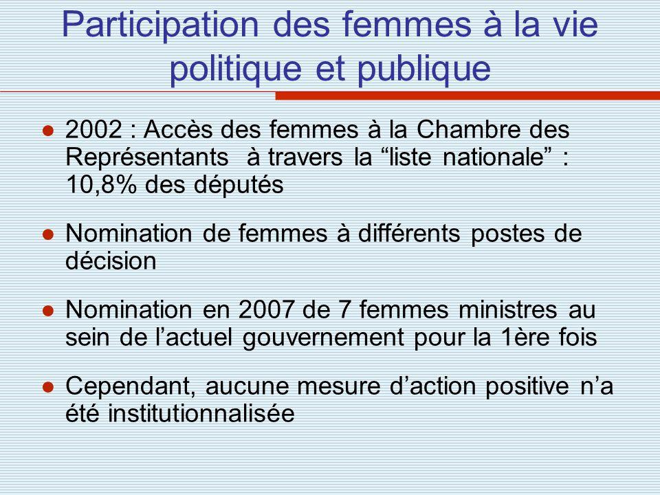 Participation des femmes à la vie politique et publique 2002 : Accès des femmes à la Chambre des Représentants à travers la liste nationale : 10,8% de