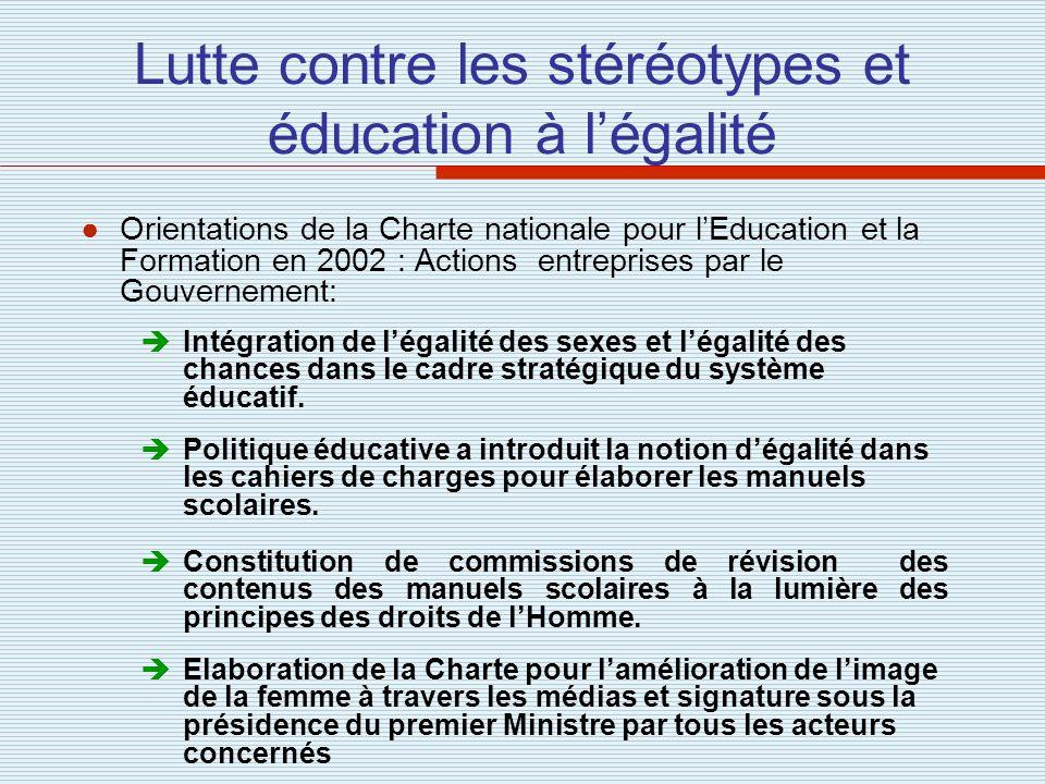 Lutte contre les stéréotypes et éducation à légalité Orientations de la Charte nationale pour lEducation et la Formation en 2002 : Actions entreprises