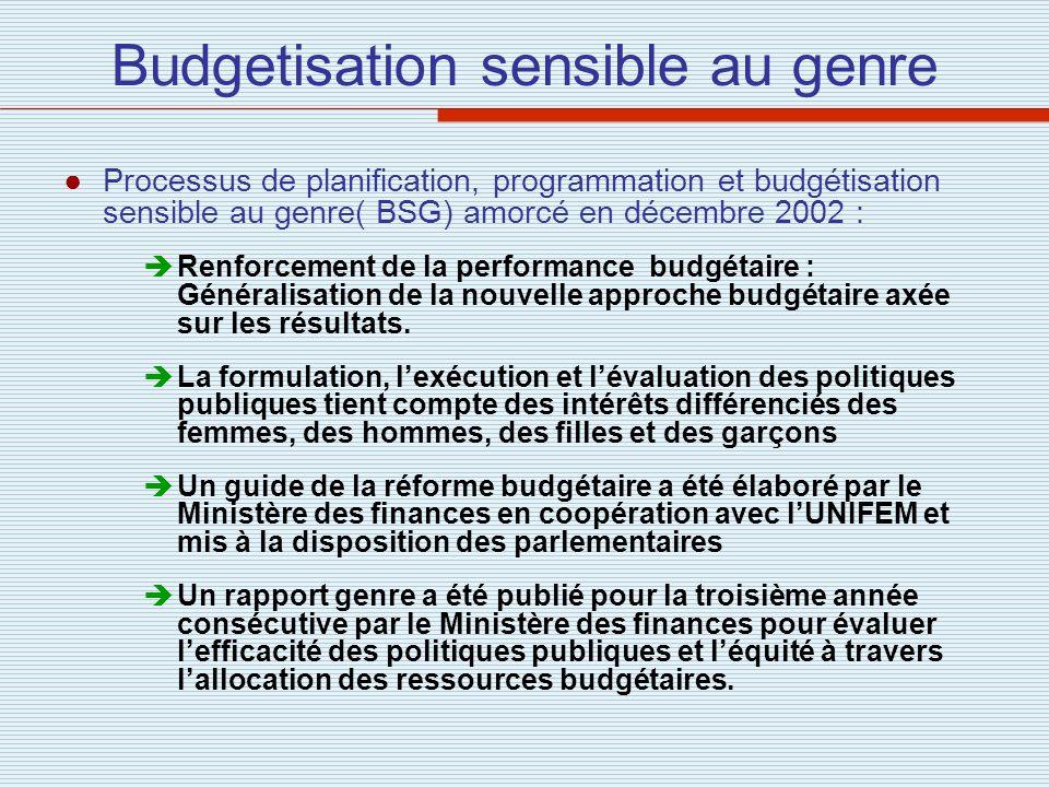 Budgetisation sensible au genre Processus de planification, programmation et budgétisation sensible au genre( BSG) amorcé en décembre 2002 : Renforcem