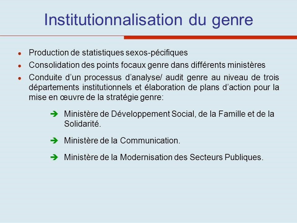 Institutionnalisation du genre Production de statistiques sexos-pécifiques Consolidation des points focaux genre dans différents ministères Conduite d