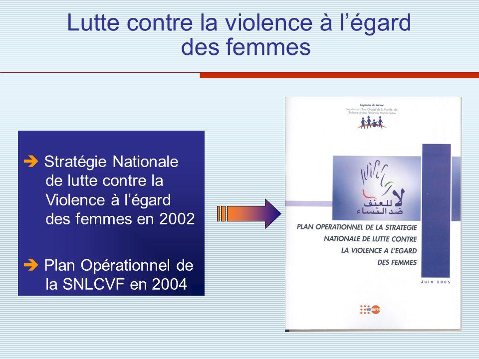 Lutte contre la violence à légard des femmes Stratégie Nationale de lutte contre la Violence à légard des femmes en 2002 Plan Opérationnel de la SNLCV