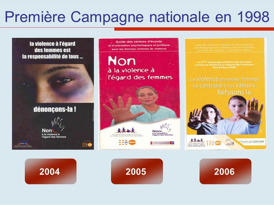 Première Campagne nationale en 1998 200420062005