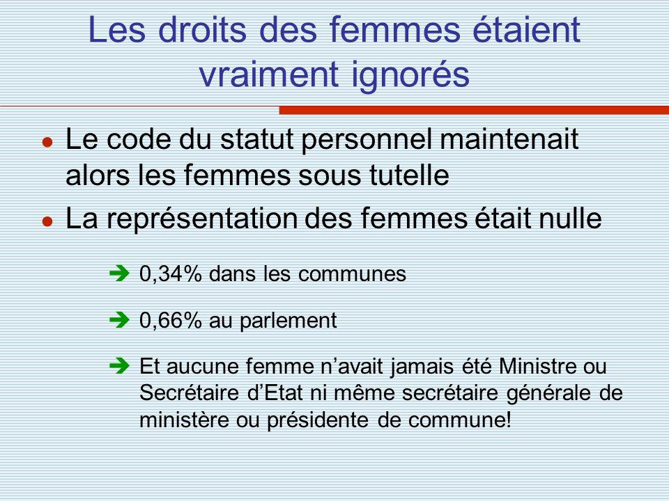 Les droits des femmes étaient vraiment ignorés Le code du statut personnel maintenait alors les femmes sous tutelle La représentation des femmes était
