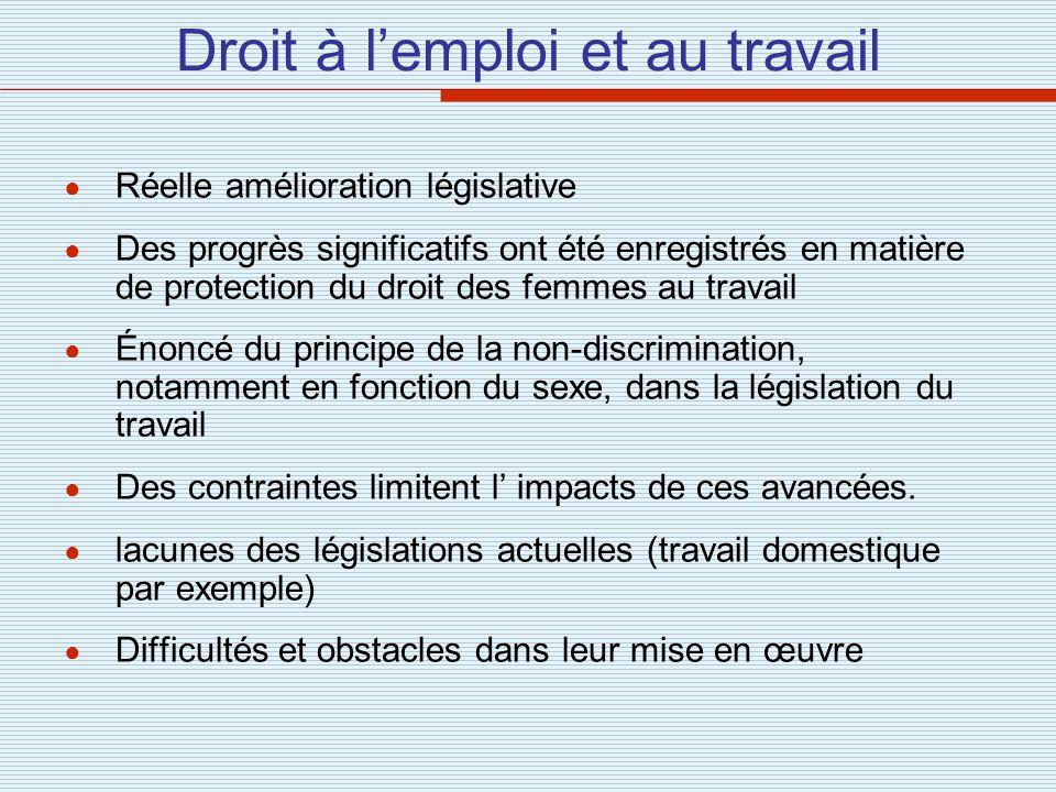 Droit à lemploi et au travail Réelle amélioration législative Des progrès significatifs ont été enregistrés en matière de protection du droit des femm