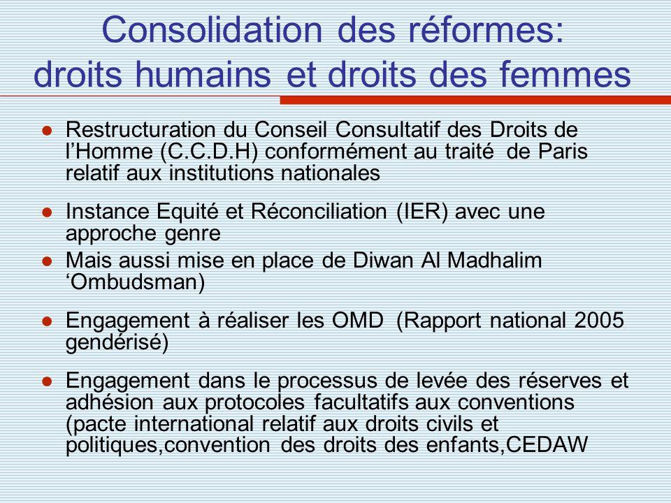Consolidation des réformes: droits humains et droits des femmes Restructuration du Conseil Consultatif des Droits de lHomme (C.C.D.H) conformément au