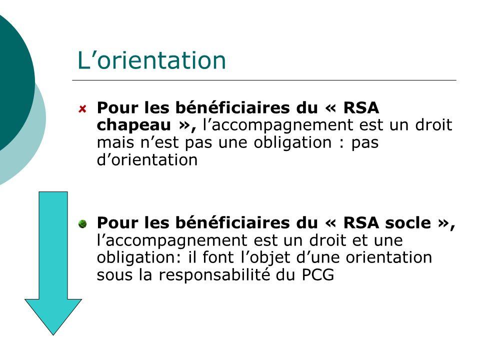 Lorientation Pour les bénéficiaires du « RSA chapeau », laccompagnement est un droit mais nest pas une obligation : pas dorientation Pour les bénéfici