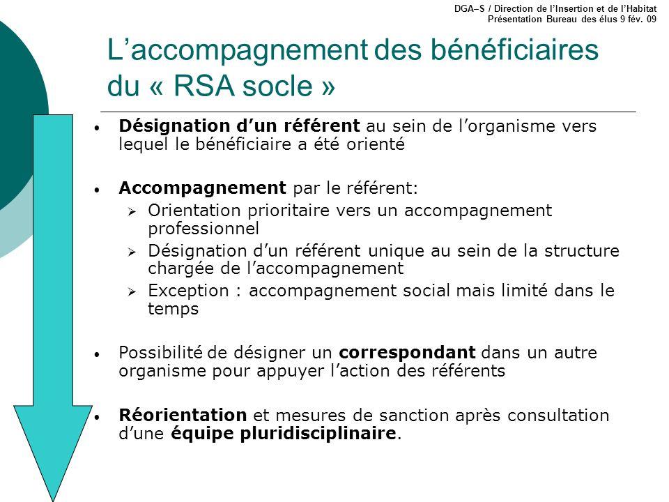 Laccompagnement des bénéficiaires du « RSA socle » DGA–S / Direction de lInsertion et de lHabitat Présentation Bureau des élus 9 fév. 09 Désignation d