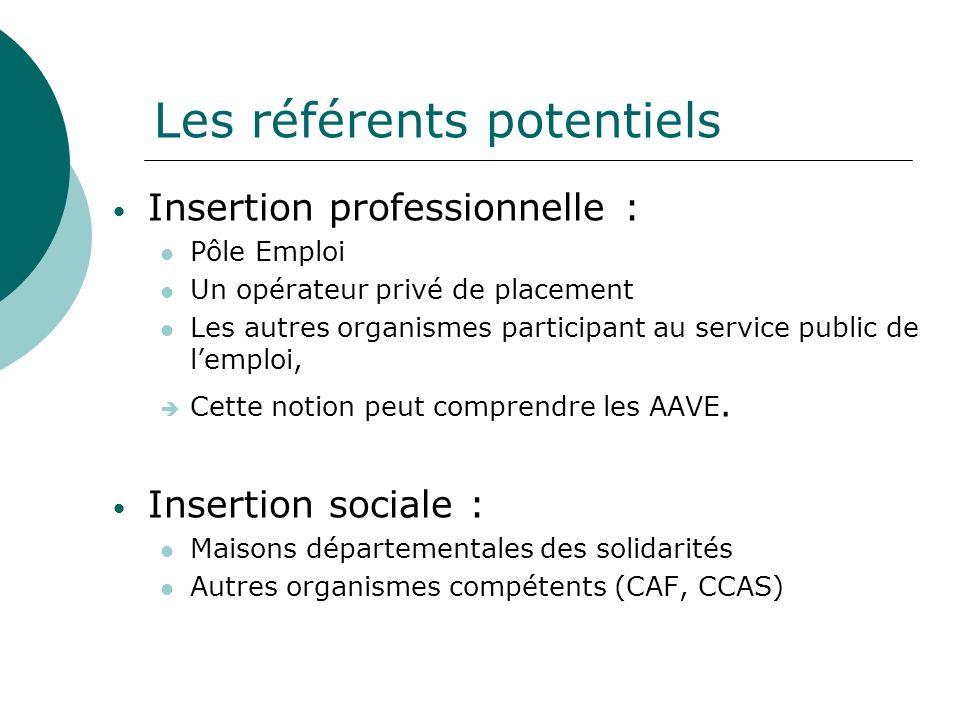 Les référents potentiels Insertion professionnelle : Pôle Emploi Un opérateur privé de placement Les autres organismes participant au service public d