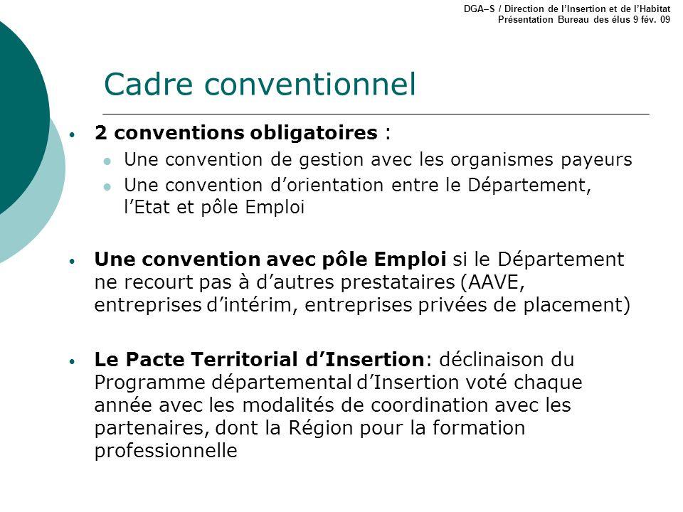 2 conventions obligatoires : Une convention de gestion avec les organismes payeurs Une convention dorientation entre le Département, lEtat et pôle Emp