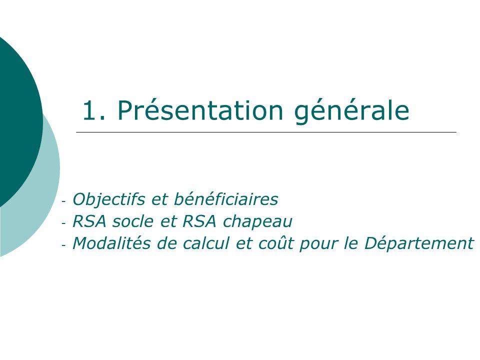 1. Présentation générale - Objectifs et bénéficiaires - RSA socle et RSA chapeau - Modalités de calcul et coût pour le Département