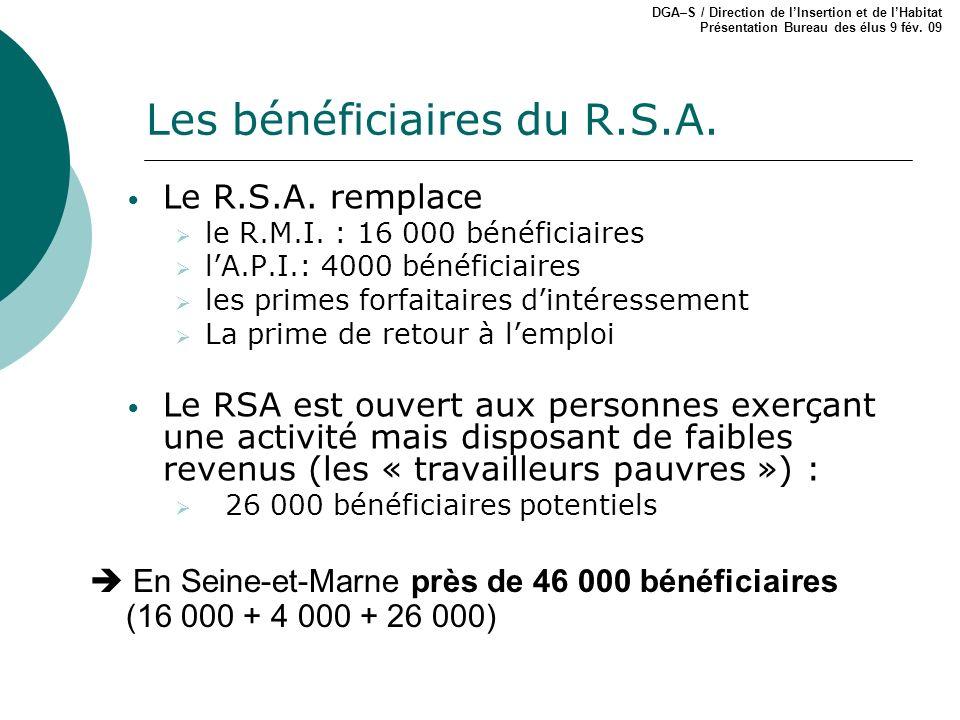 Les bénéficiaires du R.S.A. Le R.S.A. remplace le R.M.I. : 16 000 bénéficiaires lA.P.I.: 4000 bénéficiaires les primes forfaitaires dintéressement La