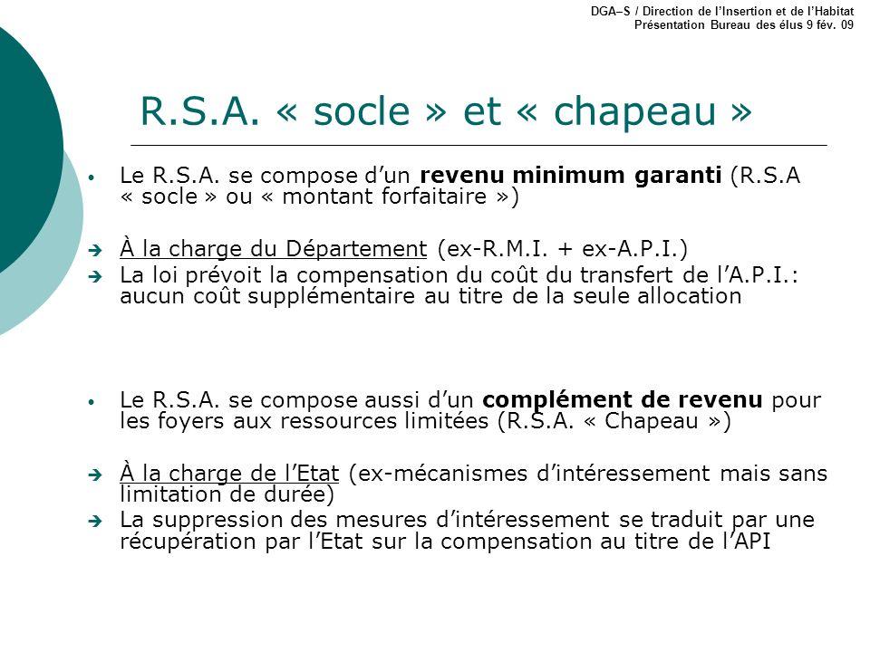 R.S.A. « socle » et « chapeau » Le R.S.A. se compose dun revenu minimum garanti (R.S.A « socle » ou « montant forfaitaire ») À la charge du Départemen