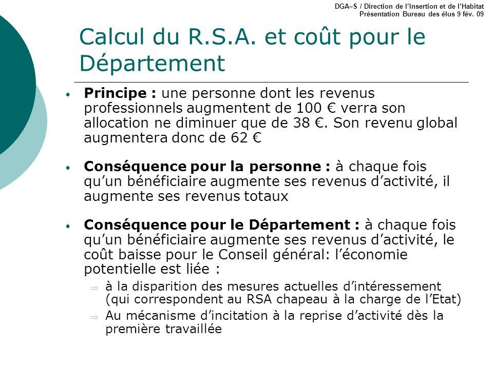Calcul du R.S.A. et coût pour le Département Principe : une personne dont les revenus professionnels augmentent de 100 verra son allocation ne diminue