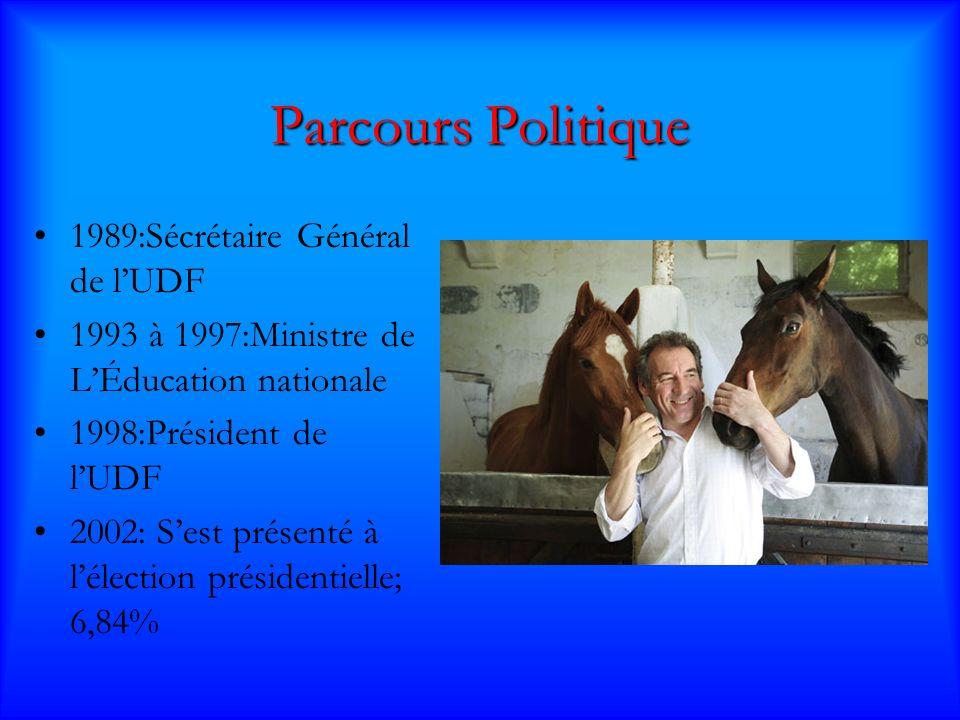 Parcours Politique 1989:Sécrétaire Général de lUDF 1993 à 1997:Ministre de LÉducation nationale 1998:Président de lUDF 2002: Sest présenté à lélection présidentielle; 6,84%